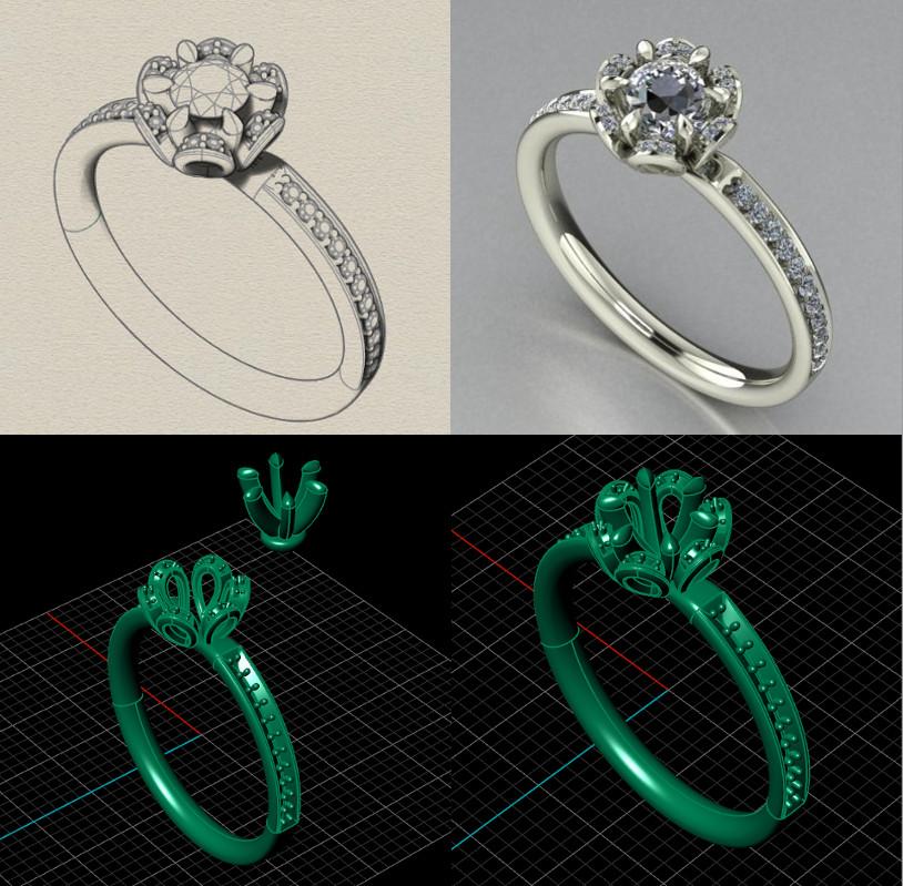 La conceptiond e la bague Rosaroma: du dessin à la création 3D